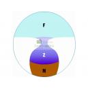 plastová multifokální progresivní čočka tradiční koncepce s HMC AR (2ks)